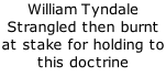 William Tyndale Strangled then burnt at stake for holding to this doctrine